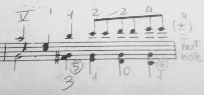 classical guitar fingerings