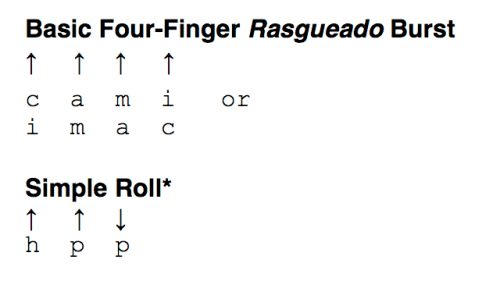 rasgeaudo burst and simple roll