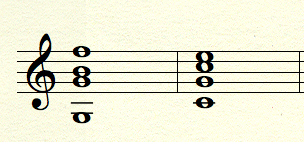 Perfect, Half, Deceptive and Plagal Cadences in Music