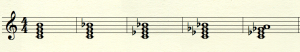 jazz-chords