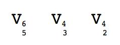 v-inverted