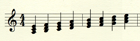 chords-in-a-minor-scale