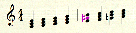 chords-in-minor-with-lt