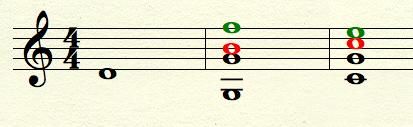 v-of-no-chord