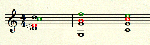 v-of-v-in-c-major1