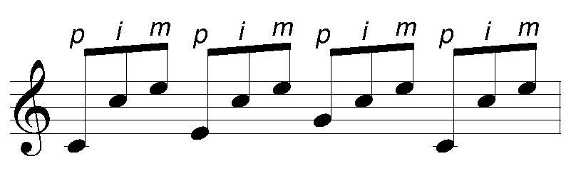Classical Guitar Arpeggio