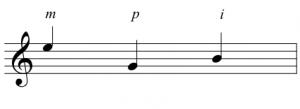 m p i Classical Guitar Arpeggio