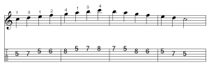 one octave guitar scale