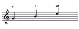 p i m Classical Guitar Arpeggio